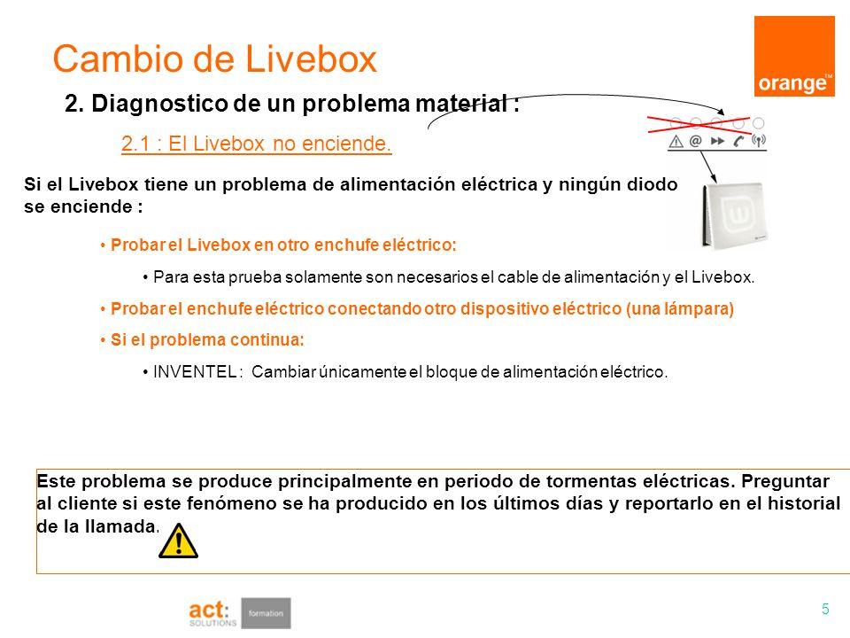 Cambio de Livebox 5 2.1 : El Livebox no enciende. 2. Diagnostico de un problema material : Probar el Livebox en otro enchufe eléctrico: Para esta prue