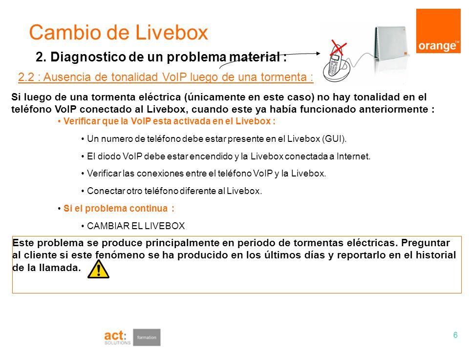 Cambio de Livebox 6 Este problema se produce principalmente en periodo de tormentas eléctricas. Preguntar al cliente si este fenómeno se ha producido