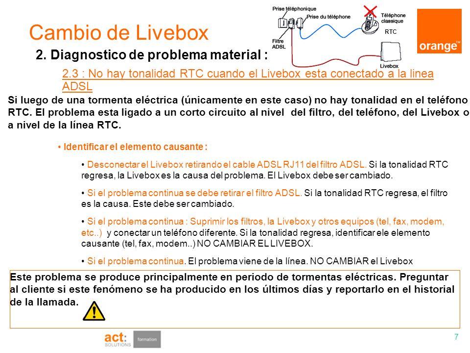 Cambio de Livebox 7 Este problema se produce principalmente en periodo de tormentas eléctricas. Preguntar al cliente si este fenómeno se ha producido