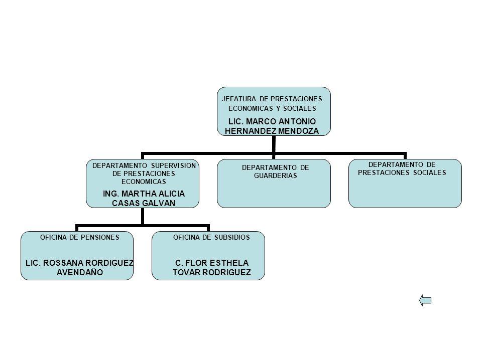 OFICINA DE PENSIONES LIC. ROSSANA RORDIGUEZ AVENDAÑO LIC. MARCO ANTONIO HERNANDEZ MENDOZA DEPARTAMENTO SUPERVISION DE PRESTACIONES ECONOMICAS ING. MAR