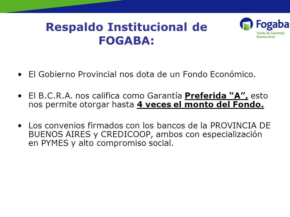Respaldo Institucional de FOGABA: El Gobierno Provincial nos dota de un Fondo Económico.