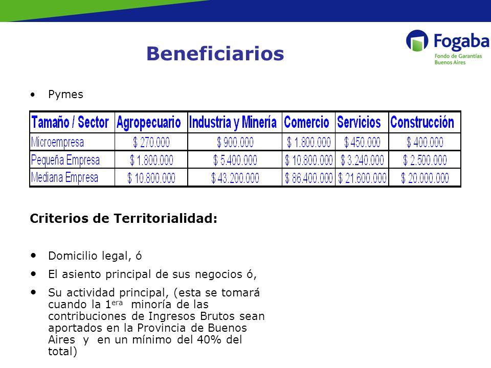 Beneficiarios Pymes Criterios de Territorialidad: Domicilio legal, ó El asiento principal de sus negocios ó, Su actividad principal, (esta se tomará cuando la 1 era minoría de las contribuciones de Ingresos Brutos sean aportados en la Provincia de Buenos Aires y en un mínimo del 40% del total)