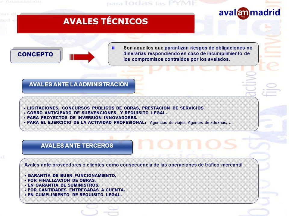 AVALES TÉCNICOS Avales ante proveedores o clientes como consecuencia de las operaciones de tráfico mercantil.