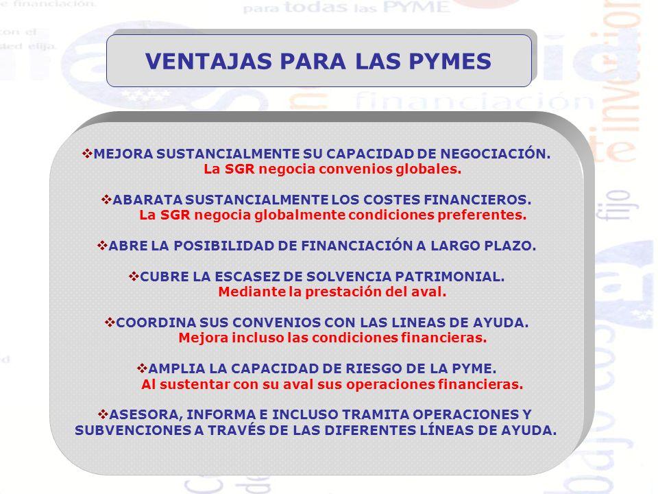 BENEFICIARIOS PRODUCTOS PÓLIZAS DE CREDITO Cubrir desfases coyunturales de tesorería, entre cobros y pagos.