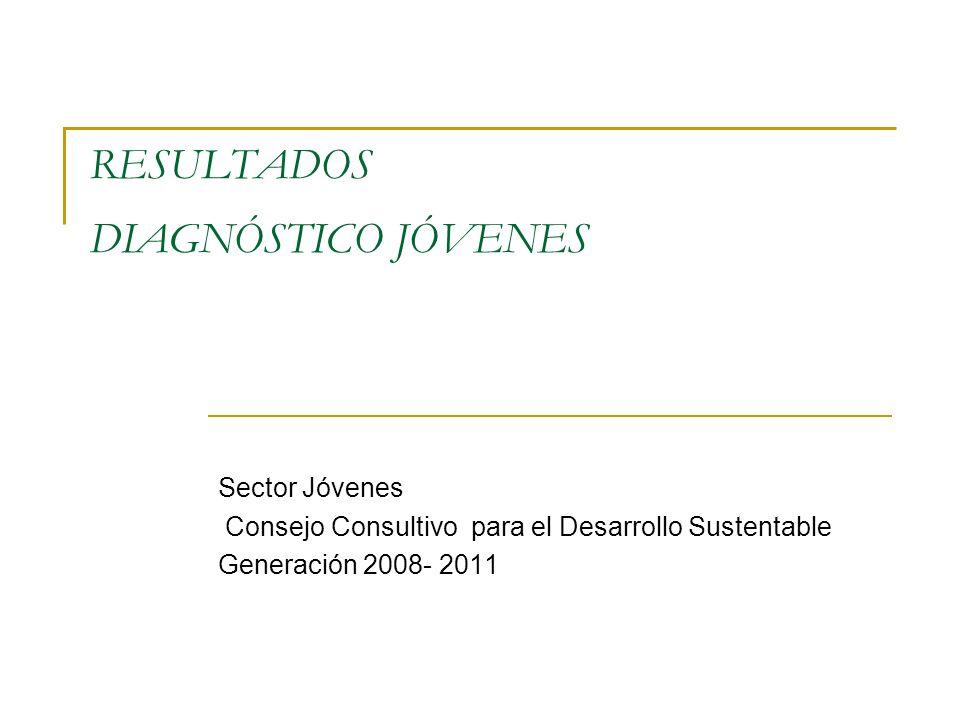 RESULTADOS DIAGNÓSTICO JÓVENES Sector Jóvenes Consejo Consultivo para el Desarrollo Sustentable Generación 2008- 2011