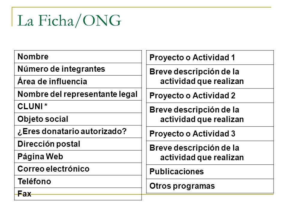 La Ficha/ONG Nombre Número de integrantes Área de influencia Nombre del representante legal CLUNI * Objeto social ¿Eres donatario autorizado? Direcció
