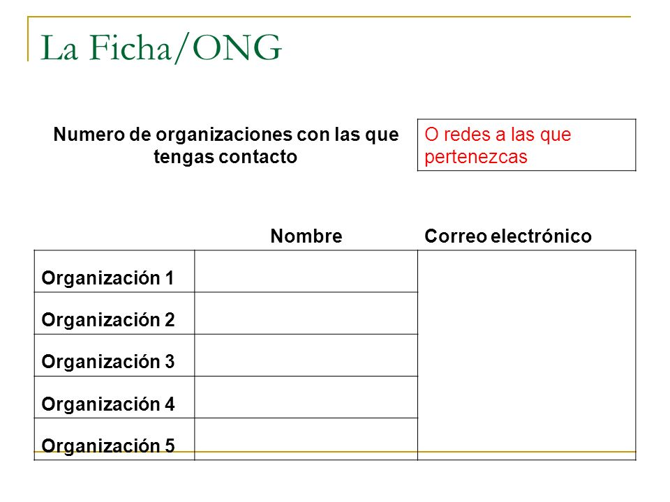 La Ficha/ONG Numero de organizaciones con las que tengas contacto O redes a las que pertenezcas NombreCorreo electrónico Organización 1 Organización 2 Organización 3 Organización 4 Organización 5