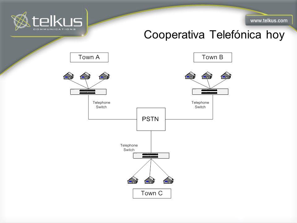 Cooperativa Telefónica hoy