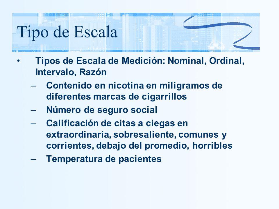 Tipo de Escala Tipos de Escala de Medición: Nominal, Ordinal, Intervalo, Razón –Contenido en nicotina en miligramos de diferentes marcas de cigarrillo