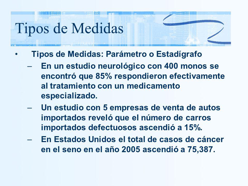 Tipos de Medidas Tipos de Medidas: Parámetro o Estadígrafo –En un estudio neurológico con 400 monos se encontró que 85% respondieron efectivamente al