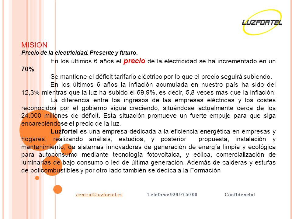 central@luzfortel.escentral@luzfortel.es Teléfono: 926 97 50 00 Confidencial MISION Precio de la electricidad.
