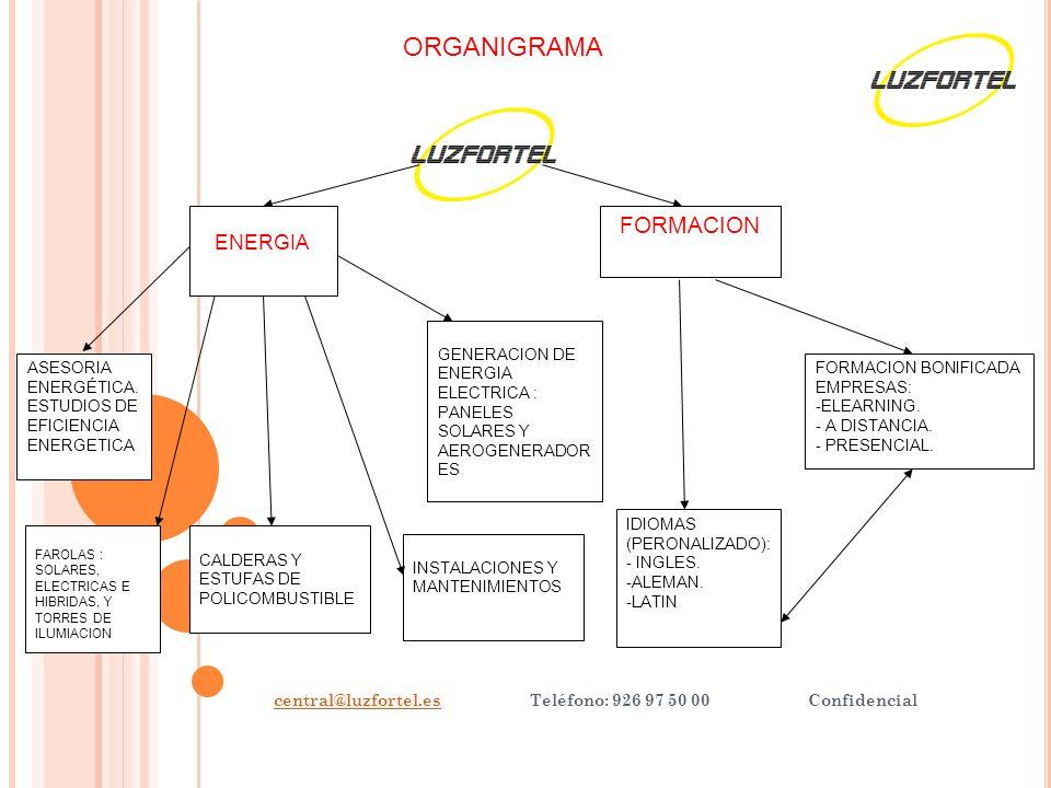 central@luzfortel.escentral@luzfortel.es Teléfono: 926 97 50 00 Confidencial FORMACION ENERGIA IDIOMAS (PERONALIZADO): - INGLES.