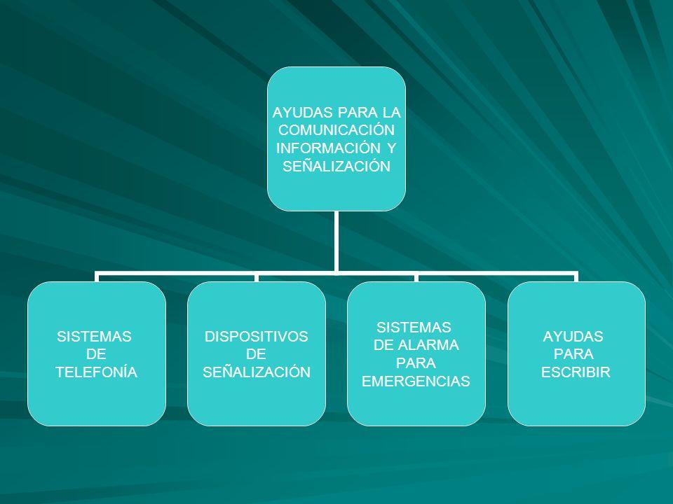 AYUDAS PARA LA COMUNICACIÓN INFORMACIÓN Y SEÑALIZACIÓN SISTEMAS DE TELEFONÍA DISPOSITIVOS DE SEÑALIZACIÓN SISTEMAS DE ALARMA PARA EMERGENCIAS AYUDAS PARA ESCRIBIR