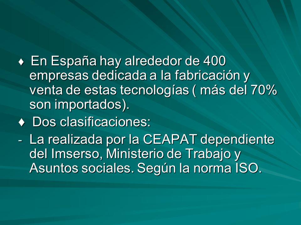 En España hay alrededor de 400 empresas dedicada a la fabricación y venta de estas tecnologías ( más del 70% son importados). En España hay alrededor
