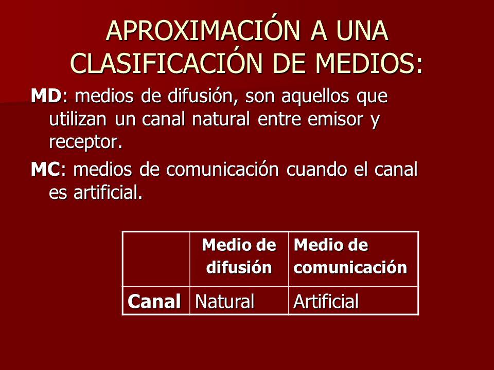 APROXIMACIÓN A UNA CLASIFICACIÓN DE MEDIOS: MD: medios de difusión, son aquellos que utilizan un canal natural entre emisor y receptor. MC: medios de