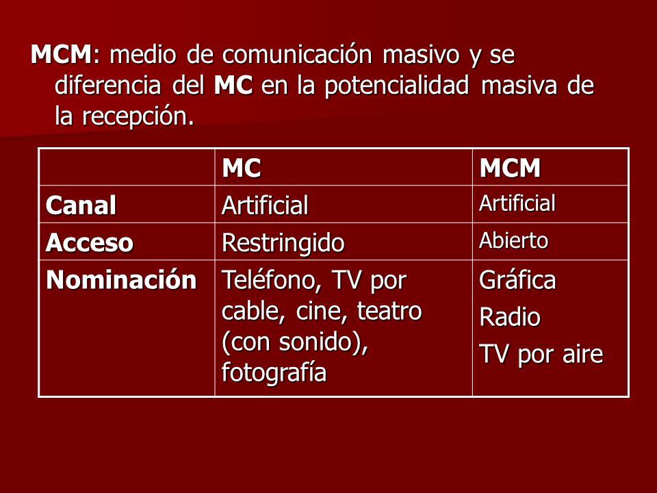 MCM: medio de comunicación masivo y se diferencia del MC en la potencialidad masiva de la recepción. MCMCM CanalArtificialArtificial AccesoRestringido