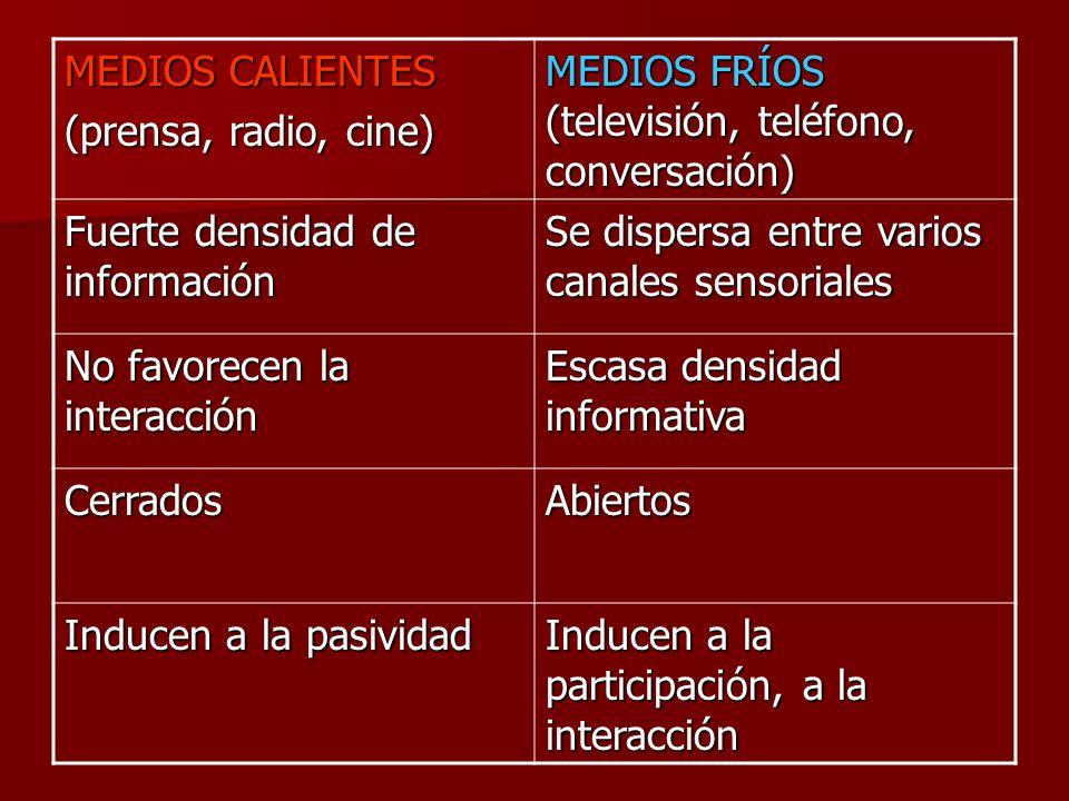 MEDIOS CALIENTES (prensa, radio, cine) MEDIOS FRÍOS (televisión, teléfono, conversación) Fuerte densidad de información Se dispersa entre varios canal