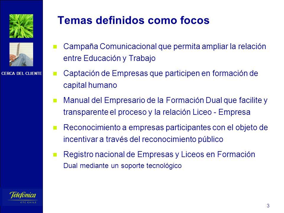 CERCA DEL CLIENTE 3 Temas definidos como focos Campaña Comunicacional que permita ampliar la relación entre Educación y Trabajo Captación de Empresas