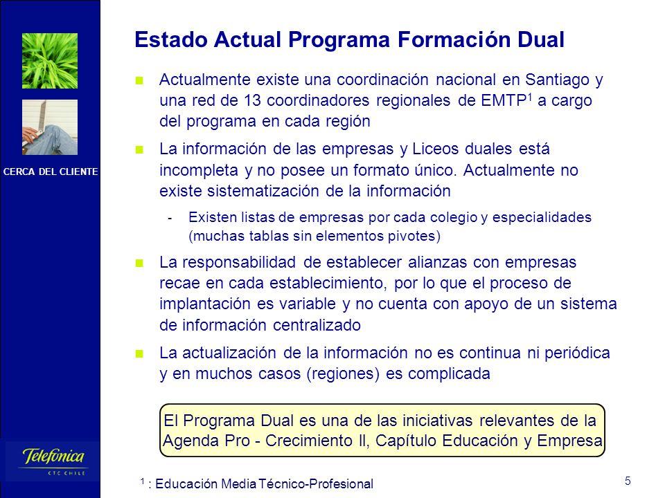 CERCA DEL CLIENTE 5 Estado Actual Programa Formación Dual Actualmente existe una coordinación nacional en Santiago y una red de 13 coordinadores regio