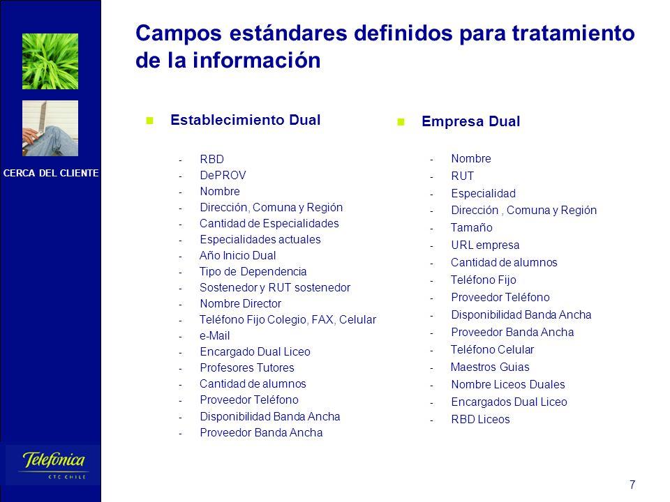 CERCA DEL CLIENTE 7 Campos estándares definidos para tratamiento de la información Establecimiento Dual - RBD - DePROV - Nombre - Dirección, Comuna y
