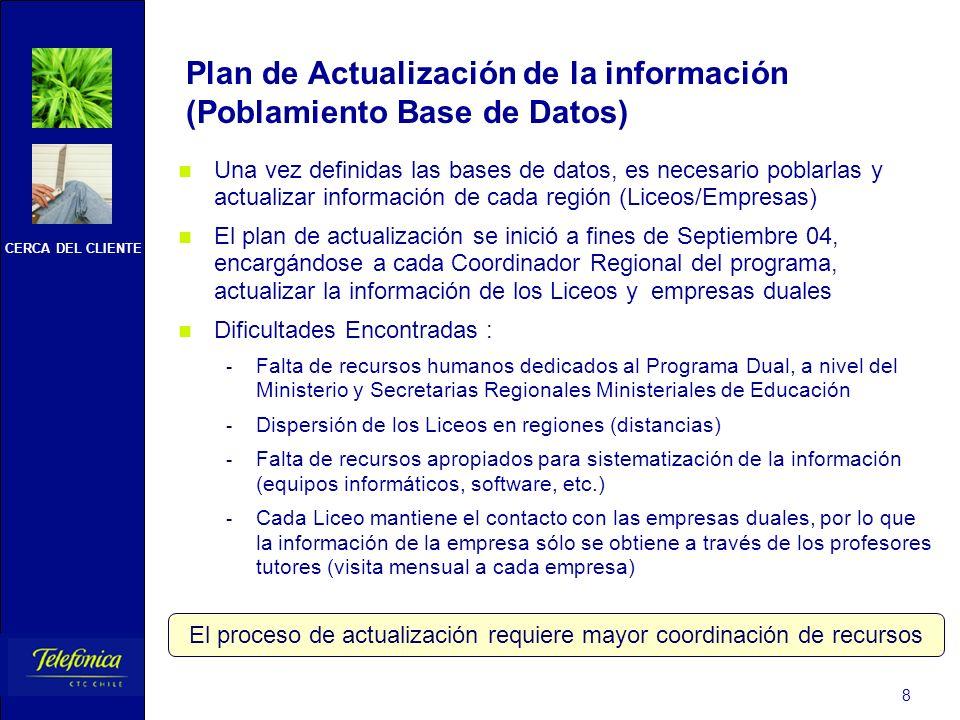 CERCA DEL CLIENTE 8 Plan de Actualización de la información (Poblamiento Base de Datos) Una vez definidas las bases de datos, es necesario poblarlas y