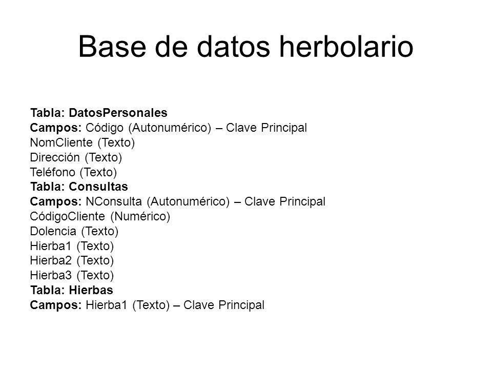 Base de datos herbolario Tabla: DatosPersonales Campos: Código (Autonumérico) – Clave Principal NomCliente (Texto) Dirección (Texto) Teléfono (Texto) Tabla: Consultas Campos: NConsulta (Autonumérico) – Clave Principal CódigoCliente (Numérico) Dolencia (Texto) Hierba1 (Texto) Hierba2 (Texto) Hierba3 (Texto) Tabla: Hierbas Campos: Hierba1 (Texto) – Clave Principal