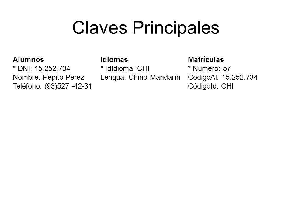 Claves Principales Alumnos Idiomas Matrículas * DNI: 15.252.734 * IdIdioma: CHI * Número: 57 Nombre: Pepito Pérez Lengua: Chino Mandarín CódigoAl: 15.252.734 Teléfono: (93)527 -42-31 CódigoId: CHI
