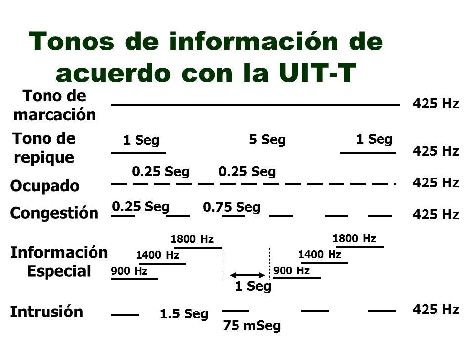 Tonos de información de acuerdo con la UIT-T Tono de marcación Tono de repique Ocupado Congestión Información Especial Intrusión 425 Hz 1 Seg 5 Seg 42