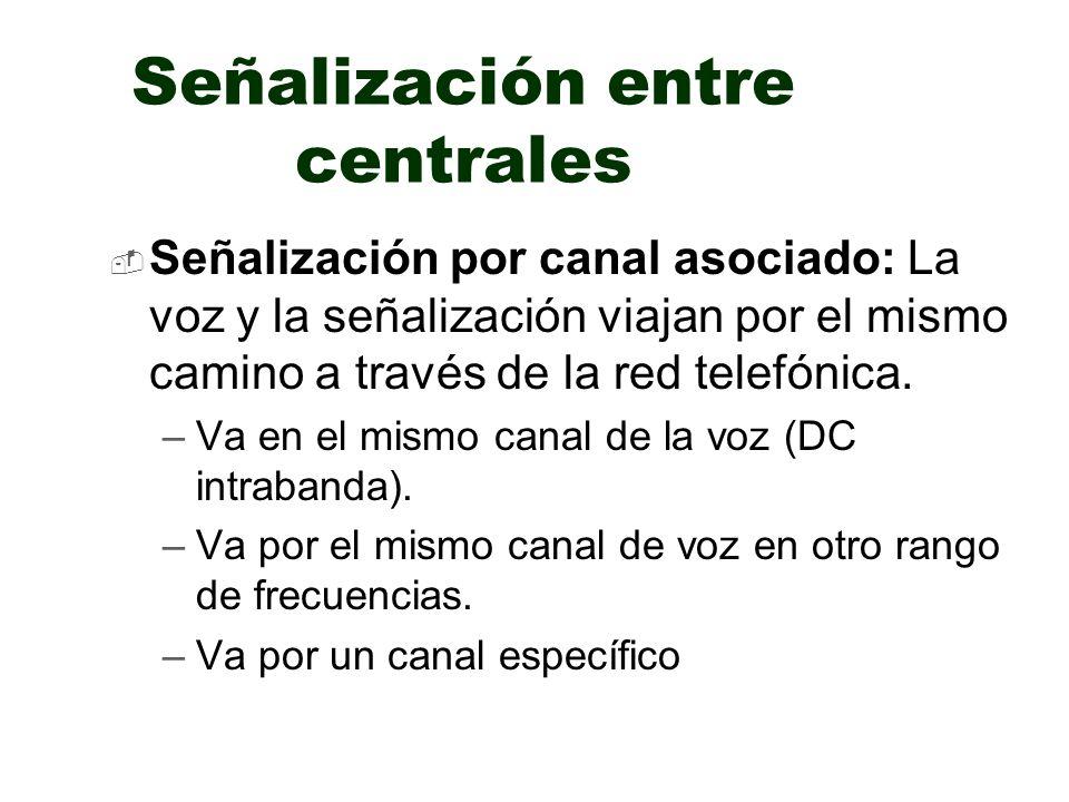 Señalización entre centrales Señalización por canal asociado: La voz y la señalización viajan por el mismo camino a través de la red telefónica. –Va e