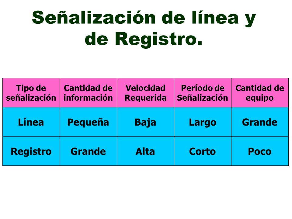 Señalización de línea y de Registro. Tipo de señalización Cantidad de información Velocidad Requerida Período de Señalización Cantidad de equipo Línea