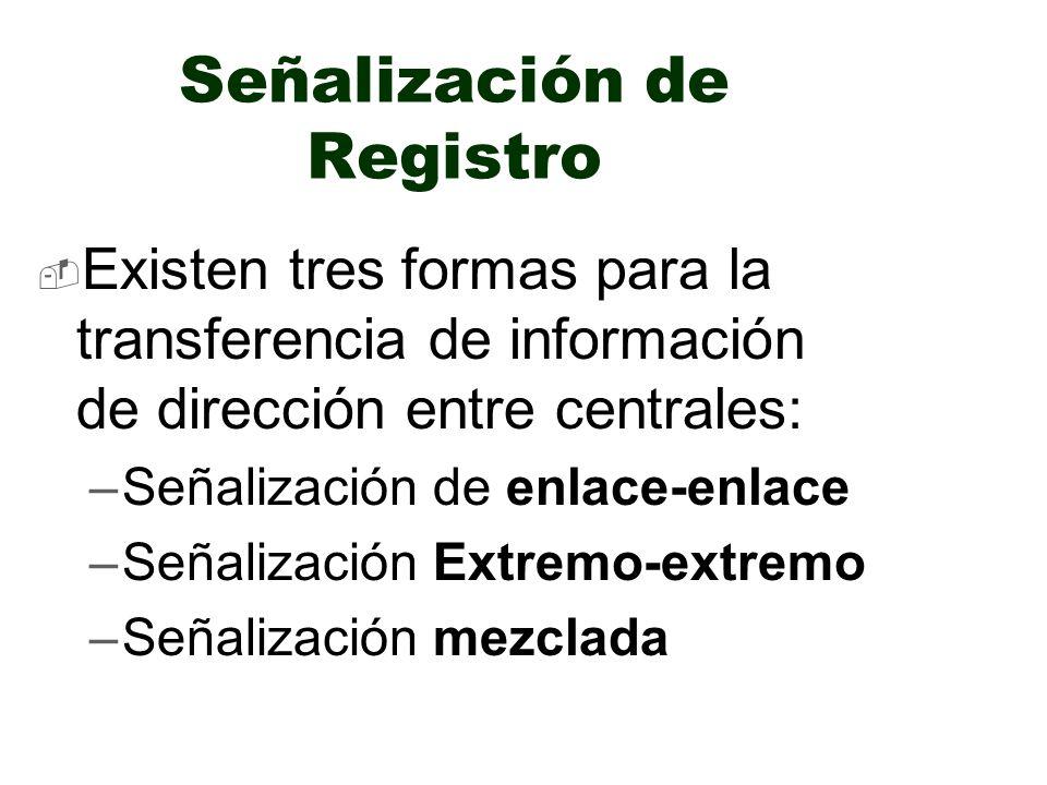 Existen tres formas para la transferencia de información de dirección entre centrales: –Señalización de enlace-enlace –Señalización Extremo-extremo –S