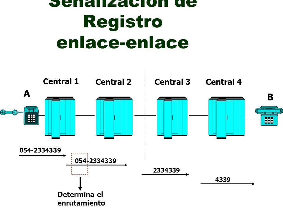 Señalización de Registro enlace-enlace 054-2334339 2334339 4339 Central 1 Central 2Central 3Central 4 Determina el enrutamiento A B