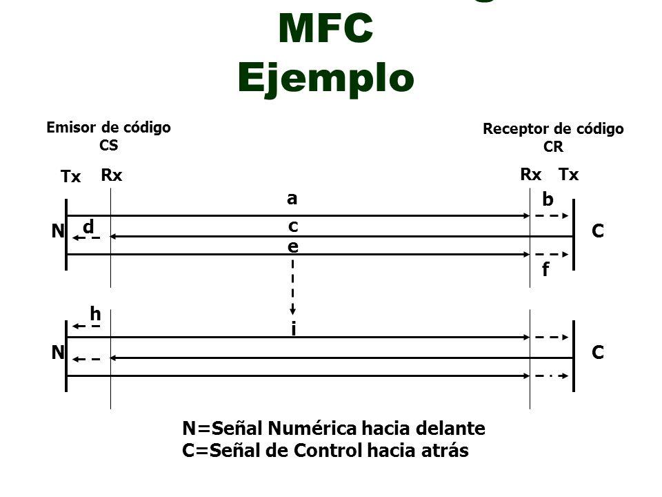Tx Rx Tx NC Emisor de código CS Receptor de código CR NC a b c d e f i h Señalización de Registro MFC Ejemplo N=Señal Numérica hacia delante C=Señal d