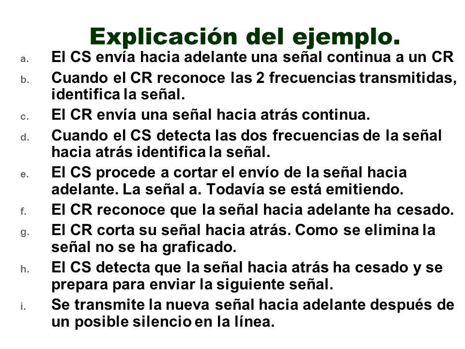 Explicación del ejemplo. a. El CS envía hacia adelante una señal continua a un CR b. Cuando el CR reconoce las 2 frecuencias transmitidas, identifica