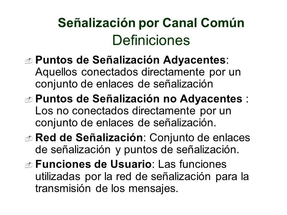 Señalización por Canal Común Definiciones Puntos de Señalización Adyacentes: Aquellos conectados directamente por un conjunto de enlaces de señalizaci
