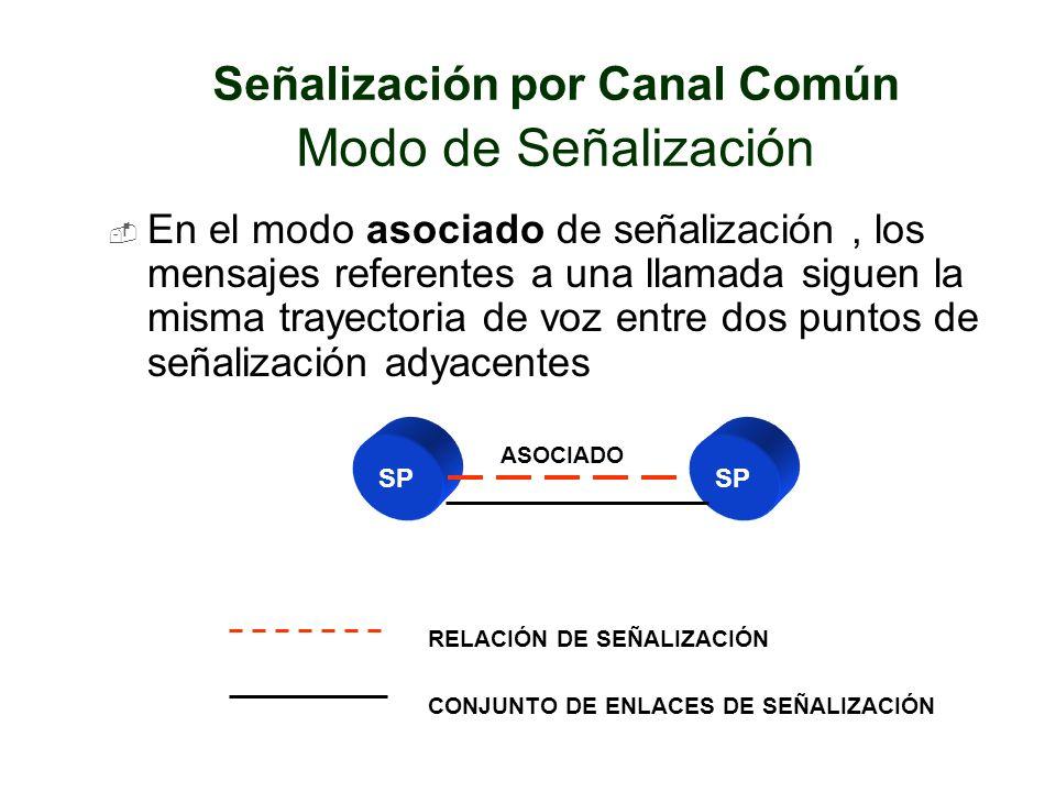Señalización por Canal Común Modo de Señalización En el modo asociado de señalización, los mensajes referentes a una llamada siguen la misma trayector