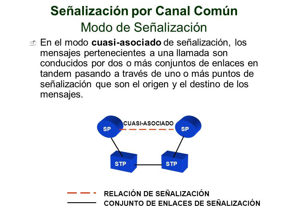 En el modo cuasi-asociado de señalización, los mensajes pertenecientes a una llamada son conducidos por dos o más conjuntos de enlaces en tandem pasan