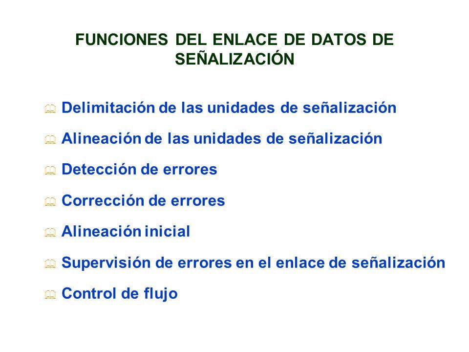 FUNCIONES DEL ENLACE DE DATOS DE SEÑALIZACIÓN & Delimitación de las unidades de señalización & Alineación de las unidades de señalización & Detección