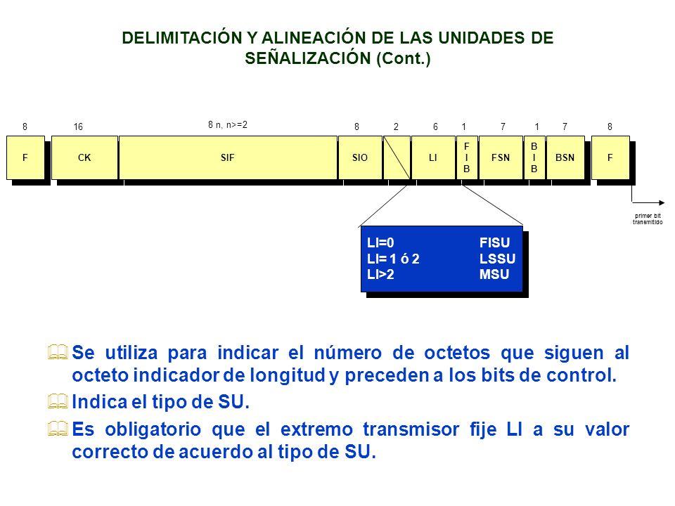 CK SIF SIO F F LI FIBFIB FIBFIB FSN BIBBIB BIBBIB F F BSN 16826171788 primer bit transmitido 8 n, n>=2 LI=0FISU LI= 1 ó 2LSSU LI>2MSU LI=0FISU LI= 1 ó