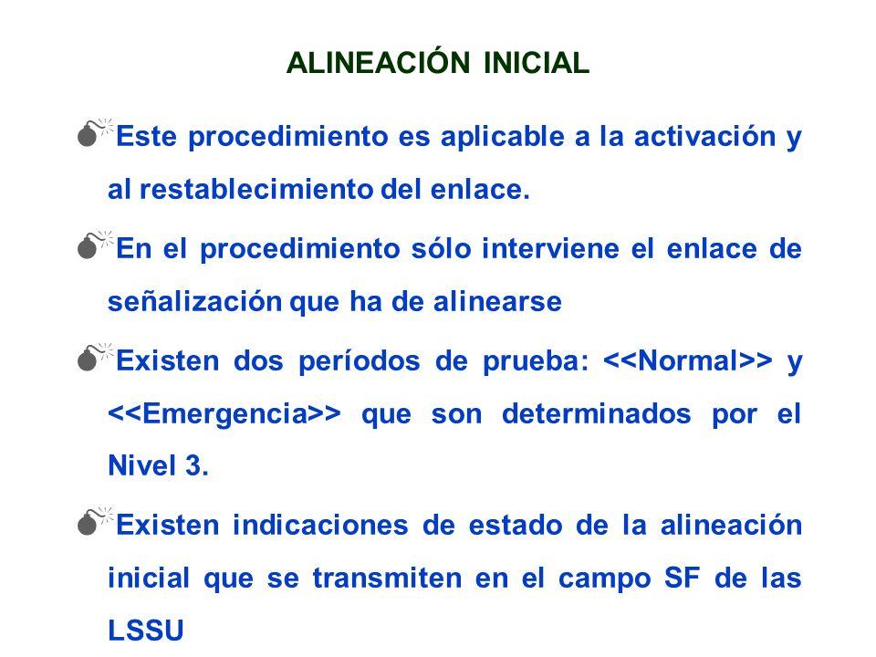 ALINEACIÓN INICIAL Este procedimiento es aplicable a la activación y al restablecimiento del enlace. En el procedimiento sólo interviene el enlace de