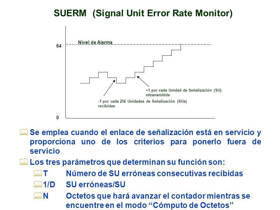 Nivel de Alarma 64 0 -1 por cada 256 Unidades de Señalización (SUs) recibidas +1 por cada Unidad de Señalización (SU) retransmitida SUERM (Signal Unit
