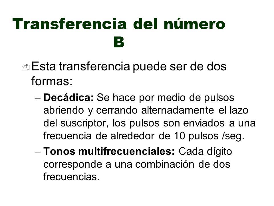 Esta transferencia puede ser de dos formas: –Decádica: Se hace por medio de pulsos abriendo y cerrando alternadamente el lazo del suscriptor, los puls