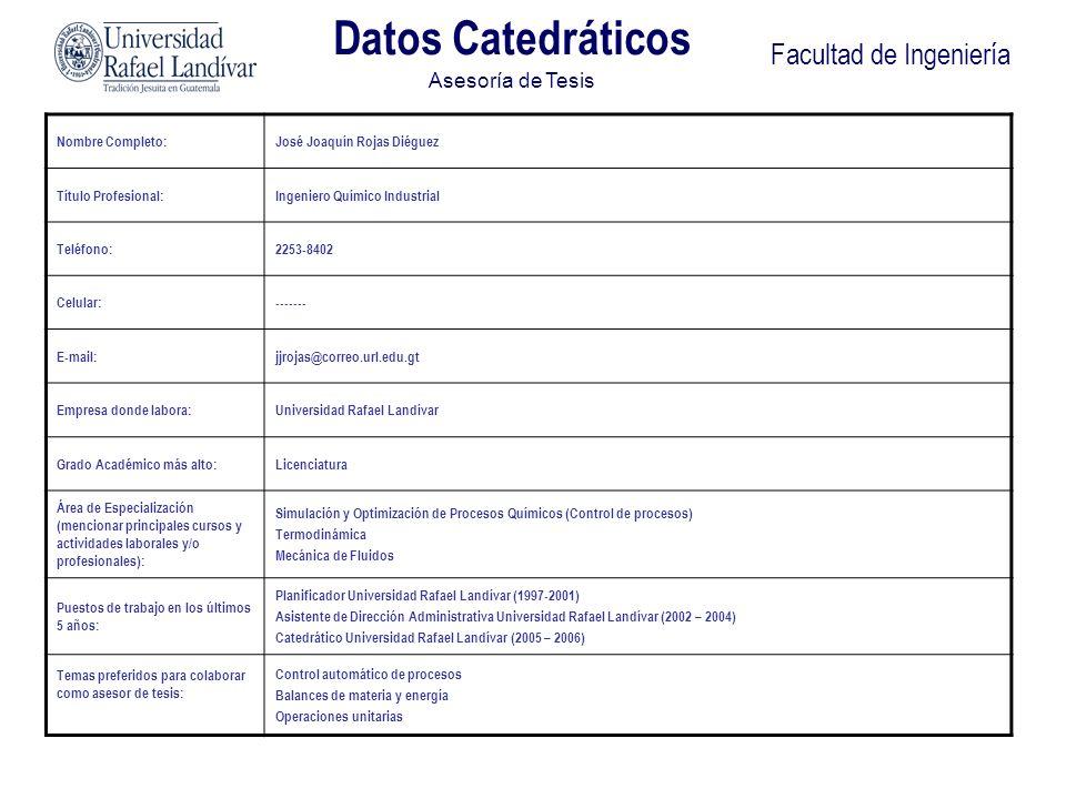 Facultad de Ingeniería Nombre Completo:José Joaquín Rojas Diéguez Título Profesional:Ingeniero Químico Industrial Teléfono:2253-8402 Celular:------- E