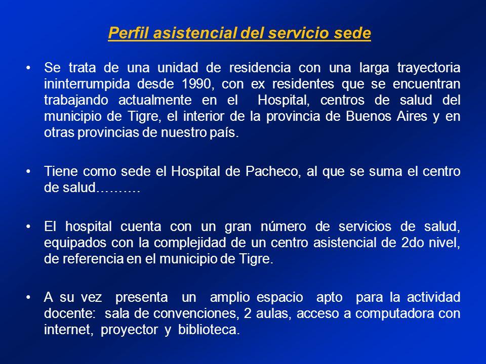 Se trata de una unidad de residencia con una larga trayectoria ininterrumpida desde 1990, con ex residentes que se encuentran trabajando actualmente en el Hospital, centros de salud del municipio de Tigre, el interior de la provincia de Buenos Aires y en otras provincias de nuestro país.
