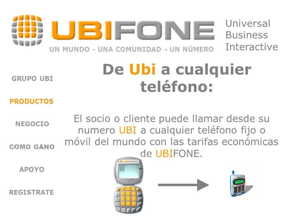 NEGOCIO COMO GANO APOYO REGISTRATE UN MUNDO - UNA COMUNIDAD - UN NÚMERO Universal Business Interactive GRUPO UBI PRODUCTOS Otros Productos UBI UbiPay Card.....................