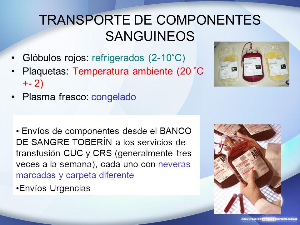 Glóbulos rojos: refrigerados (2-10°C) Plaquetas: Temperatura ambiente (20 °C +- 2) Plasma fresco: congelado TRANSPORTE DE COMPONENTES SANGUINEOS Envío