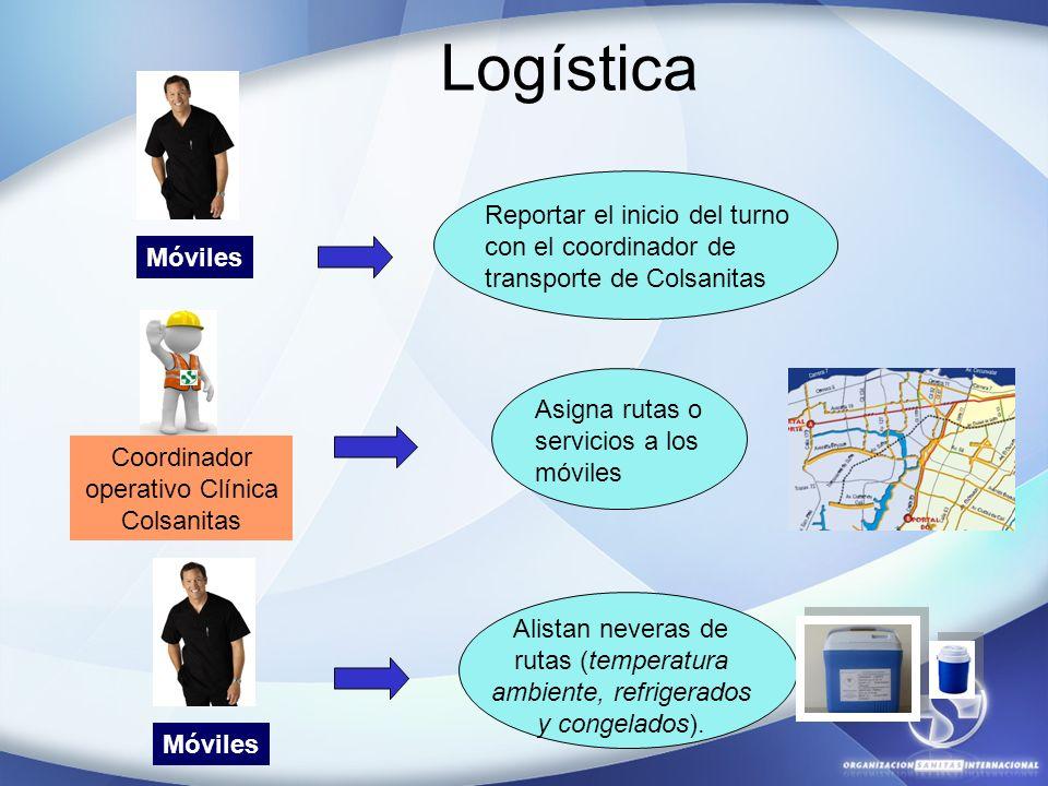 Logística Móviles Reportar el inicio del turno con el coordinador de transporte de Colsanitas Coordinador operativo Clínica Colsanitas Asigna rutas o