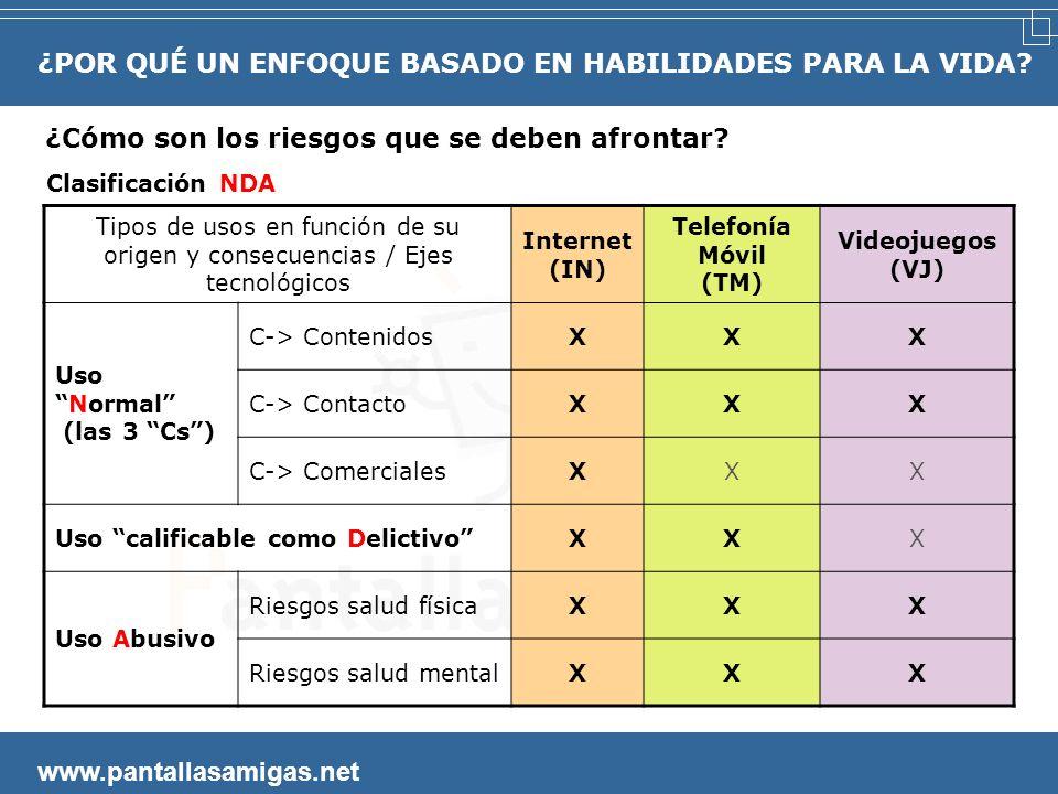 ¿POR QUÉ UN ENFOQUE BASADO EN HABILIDADES PARA LA VIDA? www.pantallasamigas.net ¿Qué caracteriza este contexto de las NTICs y los menores? Existen dos