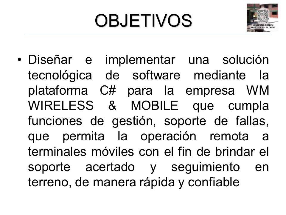 OBJETIVOS Diseñar e implementar una solución tecnológica de software mediante la plataforma C# para la empresa WM WIRELESS & MOBILE que cumpla funcion