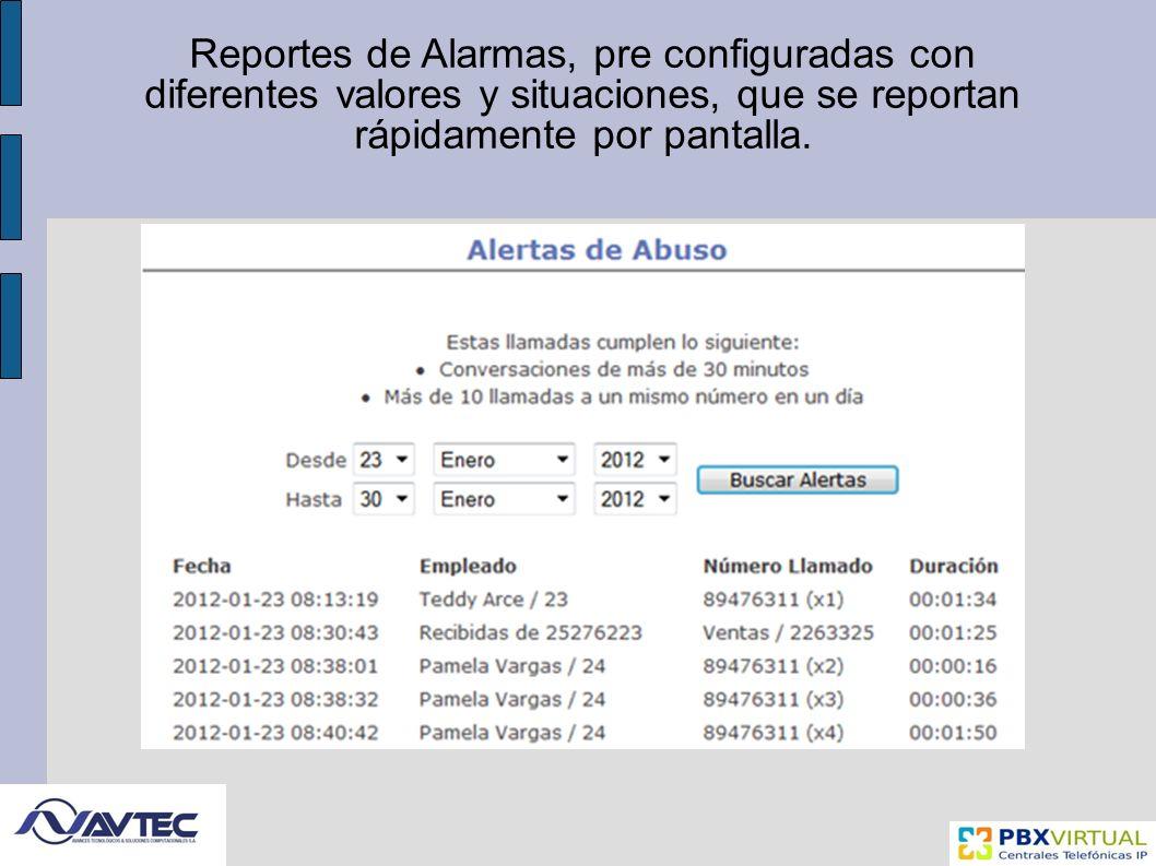 Reportes de Alarmas, pre configuradas con diferentes valores y situaciones, que se reportan rápidamente por pantalla.